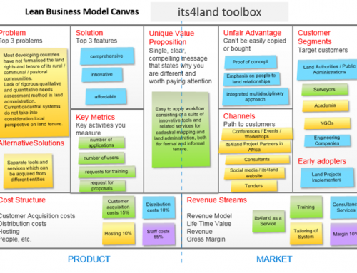 Business model for its4land tools ready